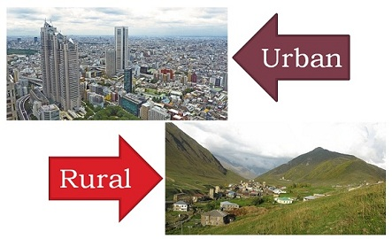 Toward a Model of Cooperation to Implement Enduring Urban and Rural Development for the Republic of Guatemala (Jan 2011 – English)